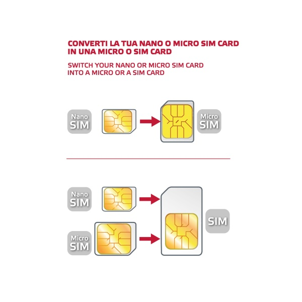 Adaptér SIM karet CELLY z nanoSIM na microSIM a miniSIM karty/z microSIM na  mini SIM